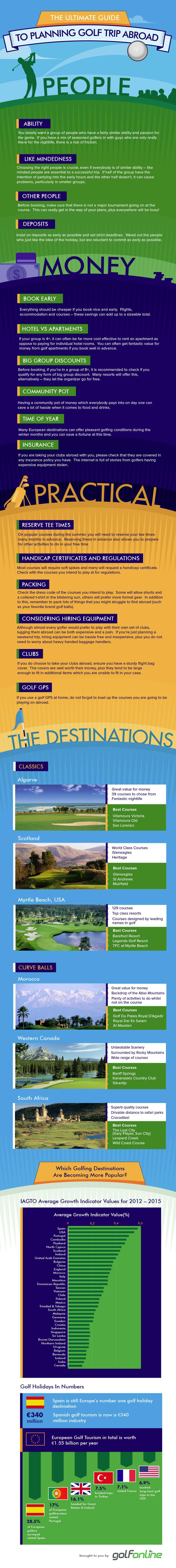 golf trip abroad